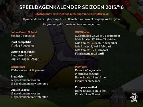 Feyenoord in Cuba in Sportclub Rijnmond